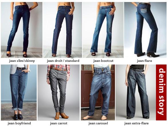 Femmes Pantalons Conversions Et Tailles Guide Jeans oeBrCdx