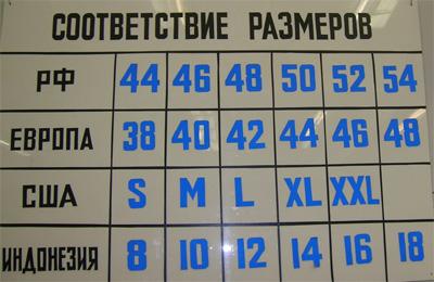 Les tailles de l'habillement en Russie !